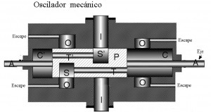 Oscilador mecanico 02