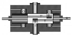 Oscilador mecanico 03