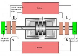 Oscilador mecanico 04