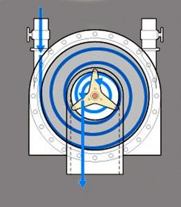 tesla-turbine-4