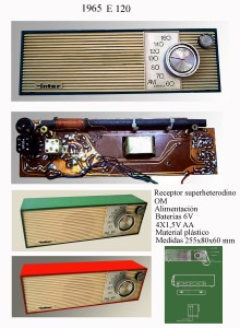 1965 E 120
