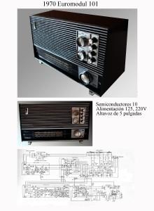 1970 Euromodul 101