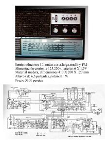 1971Euromodul 90 B