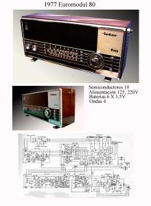 1977 Euromodul 80